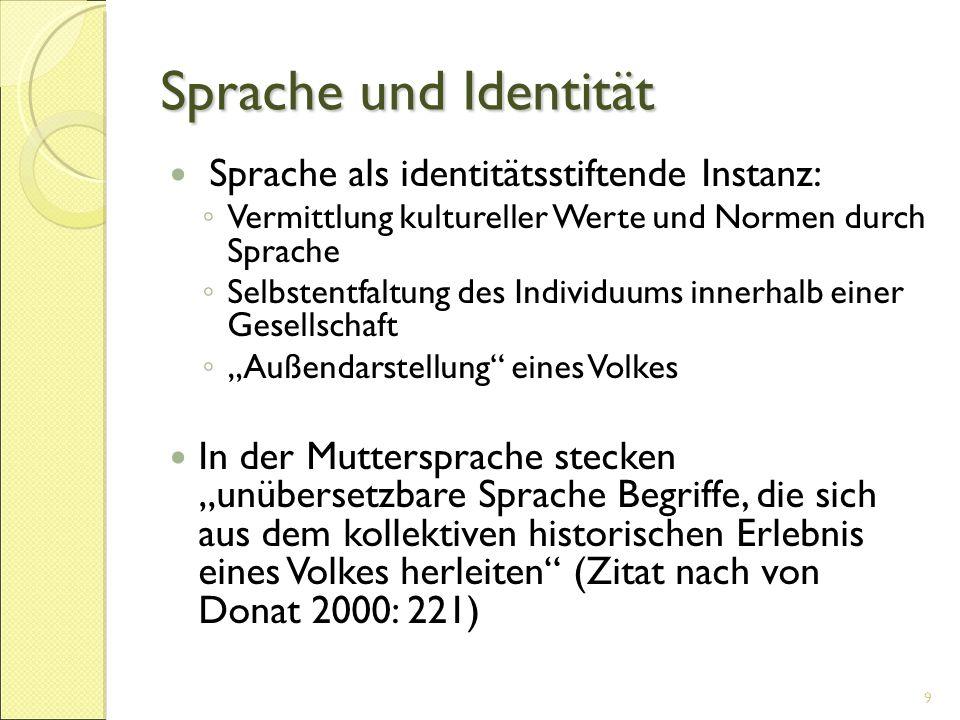 Sprache und Identität Sprache als identitätsstiftende Instanz: ◦ Vermittlung kultureller Werte und Normen durch Sprache ◦ Selbstentfaltung des Individ
