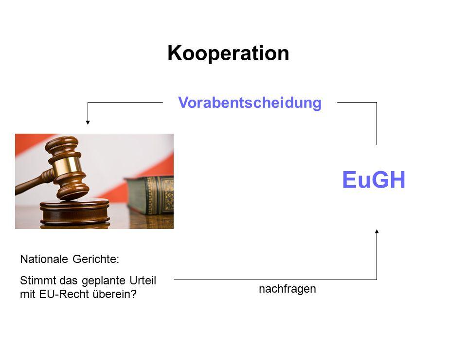 Kooperation Nationale Gerichte: Stimmt das geplante Urteil mit EU-Recht überein.