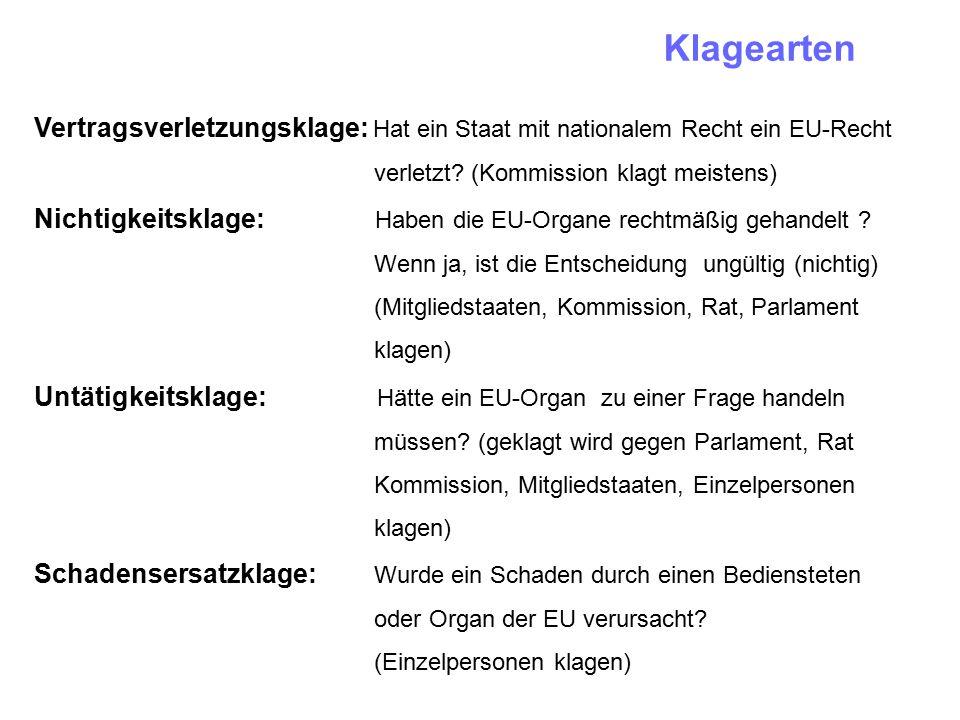 Klagearten Vertragsverletzungsklage: Hat ein Staat mit nationalem Recht ein EU-Recht verletzt.