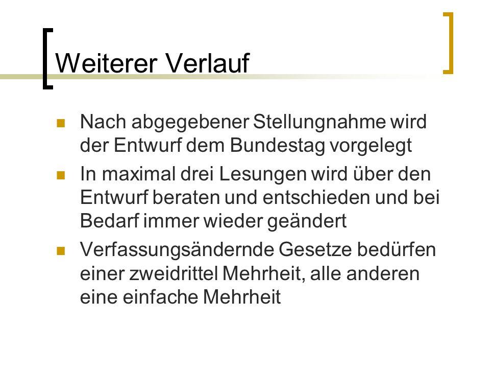 Weiterer Verlauf Nach abgegebener Stellungnahme wird der Entwurf dem Bundestag vorgelegt In maximal drei Lesungen wird über den Entwurf beraten und en