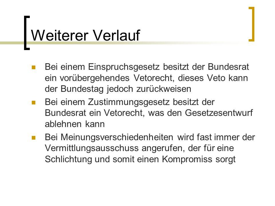 Weiterer Verlauf Bei einem Einspruchsgesetz besitzt der Bundesrat ein vorübergehendes Vetorecht, dieses Veto kann der Bundestag jedoch zurückweisen Be
