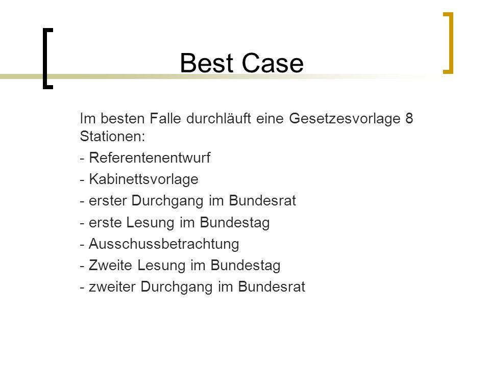 Best Case Im besten Falle durchläuft eine Gesetzesvorlage 8 Stationen: - Referentenentwurf - Kabinettsvorlage - erster Durchgang im Bundesrat - erste