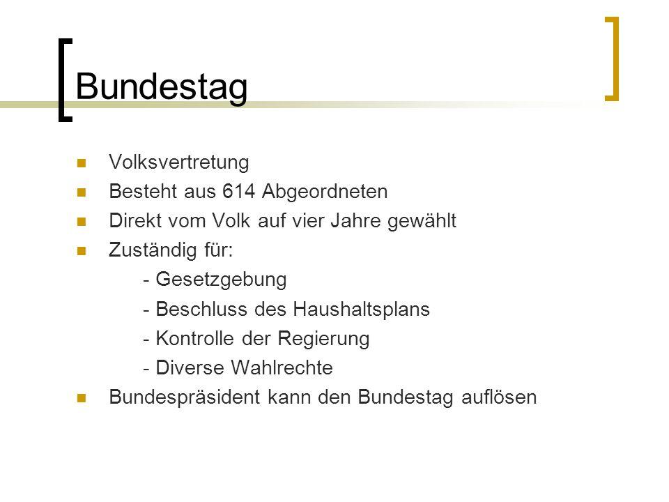 Bundestag Volksvertretung Besteht aus 614 Abgeordneten Direkt vom Volk auf vier Jahre gewählt Zuständig für: - Gesetzgebung - Beschluss des Haushaltsp