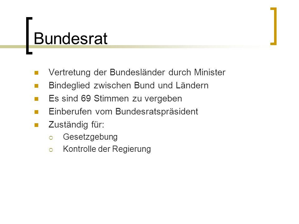 Bundesrat Vertretung der Bundesländer durch Minister Bindeglied zwischen Bund und Ländern Es sind 69 Stimmen zu vergeben Einberufen vom Bundesratspräs