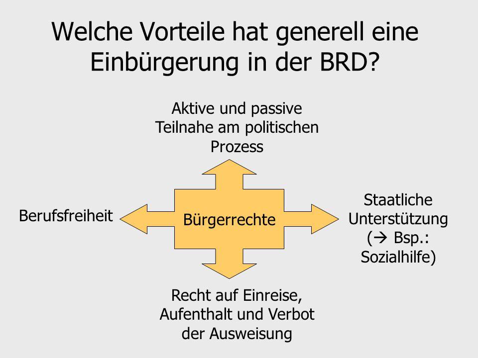 """Einbürgerung auf """"Antrag Einbürgerung 1."""