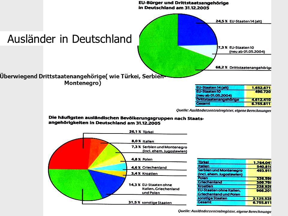 Überwiegend Drittstaatenangehörige( wie Türkei, Serbien- Montenegro) Ausländer in Deutschland