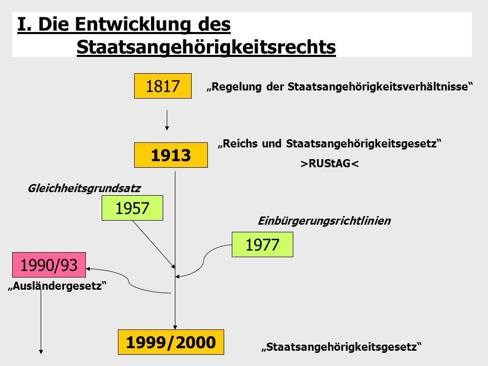 """I. Die Entwicklung des Staatsangehörigkeitsrechts 1817 """"Regelung der Staatsangehörigkeitsverhältnisse"""" 1913 """"Reichs und Staatsangehörigkeitsgesetz"""" >R"""