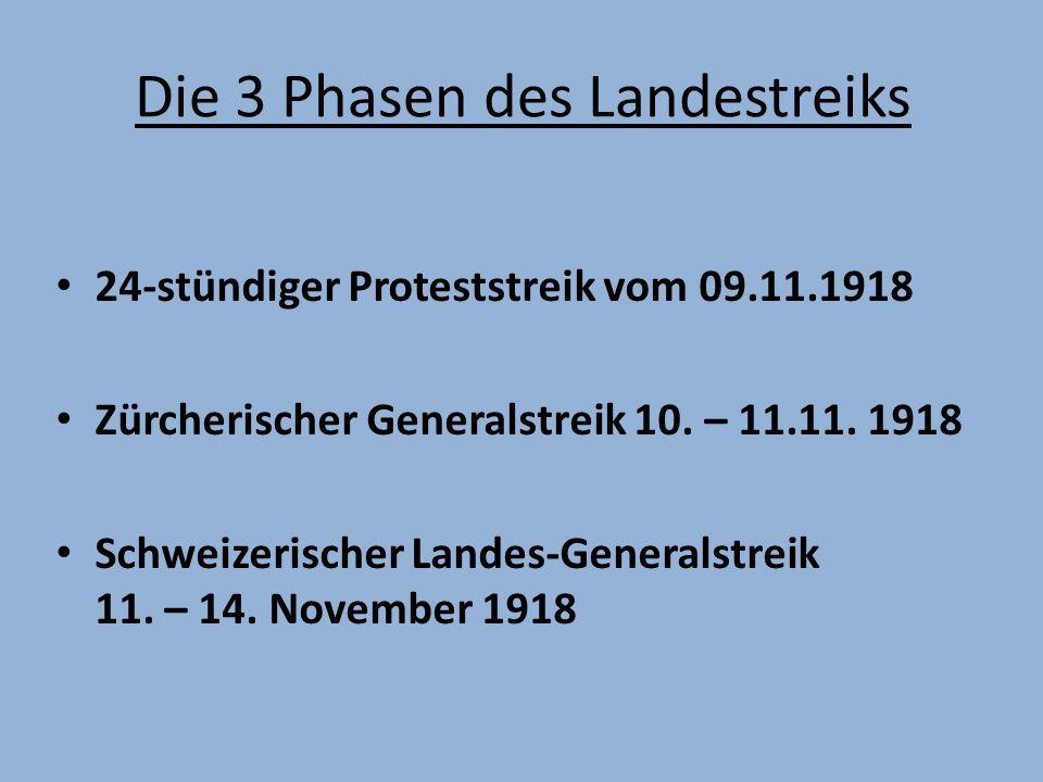 Die 3 Phasen des Landestreiks 24-stündiger Proteststreik vom 09.11.1918 Zürcherischer Generalstreik 10.