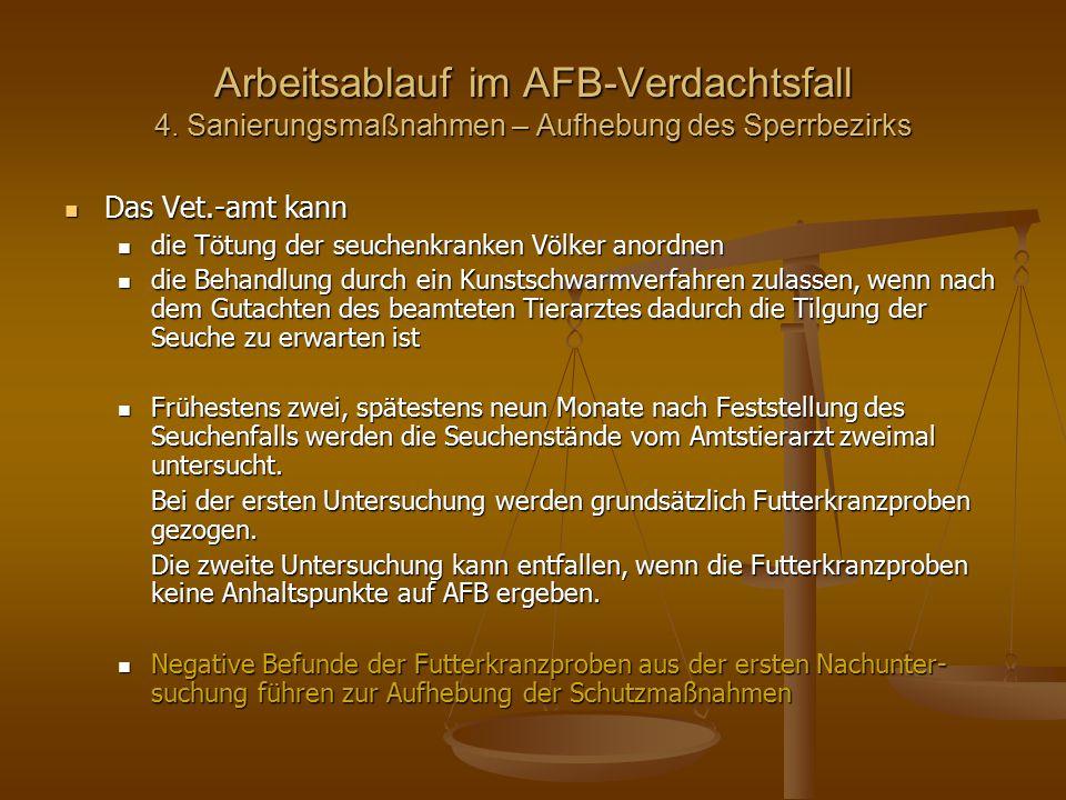 Arbeitsablauf im AFB-Verdachtsfall 5.Sanierung durch Verbrennung (Vorlage Dr.