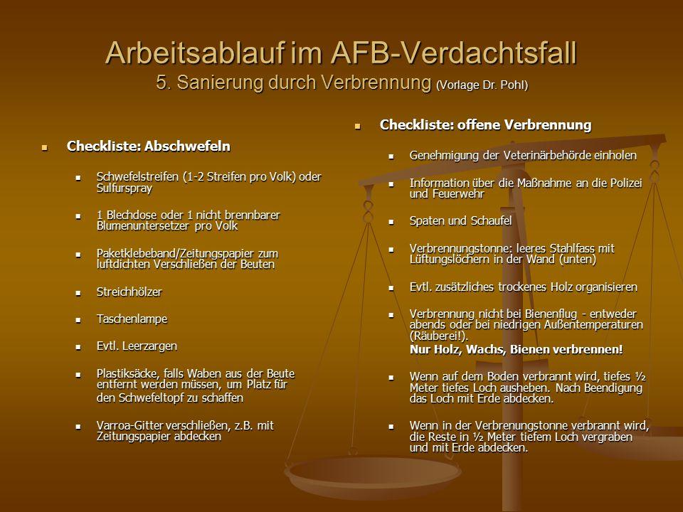 Arbeitsablauf im AFB-Verdachtsfall 5.