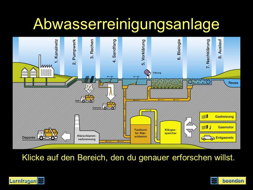 Abwasserreinigungsanlage Klicke auf den Bereich, den du genauer erforschen willst.
