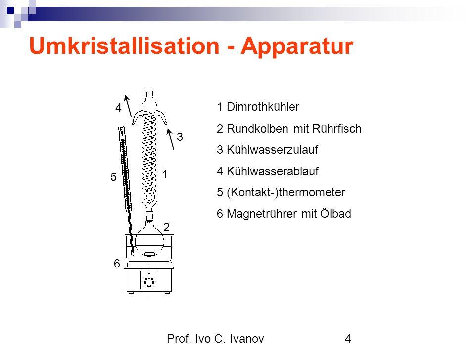 Prof. Ivo C. Ivanov4 Umkristallisation - Apparatur 1 Dimrothkühler 2 Rundkolben mit Rührfisch 3 Kühlwasserzulauf 4 Kühlwasserablauf 5 (Kontakt-)thermo