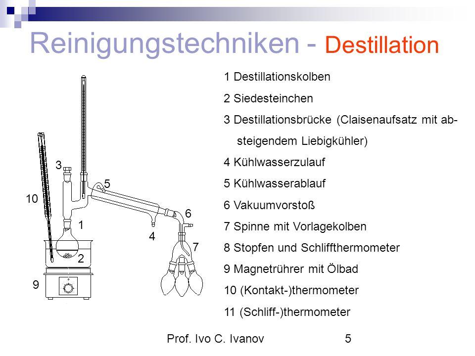 Prof. Ivo C. Ivanov5 Reinigungstechniken - Destillation 1 Destillationskolben 2 Siedesteinchen 3 Destillationsbrücke (Claisenaufsatz mit ab- steigende