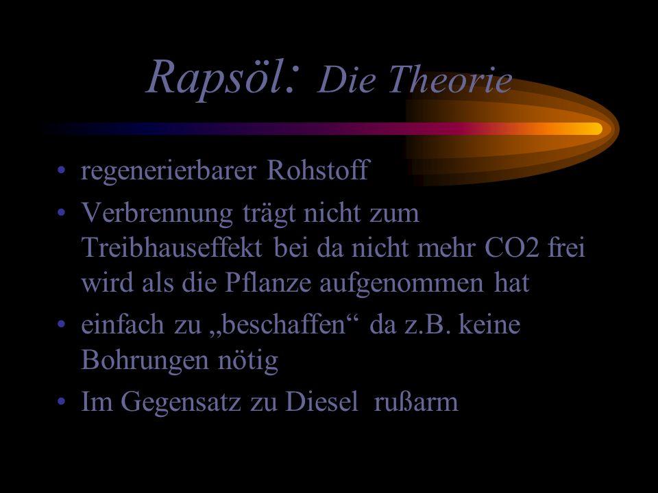 Rapsöl : Die Theorie regenerierbarer Rohstoff Verbrennung trägt nicht zum Treibhauseffekt bei da nicht mehr CO2 frei wird als die Pflanze aufgenommen