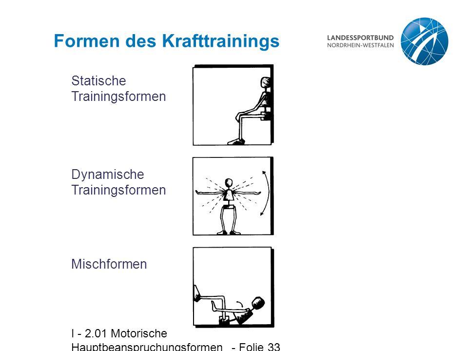 I - 2.01 Motorische Hauptbeanspruchungsformen - Folie 33 Formen des Krafttrainings Statische Trainingsformen Dynamische Trainingsformen Mischformen