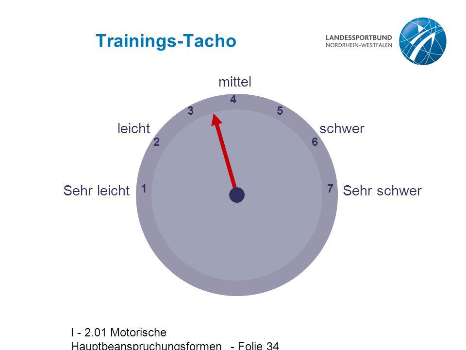 I - 2.01 Motorische Hauptbeanspruchungsformen - Folie 34 Trainings-Tacho 1 4 7 6 53 2 Sehr leichtSehr schwer schwer mittel leicht