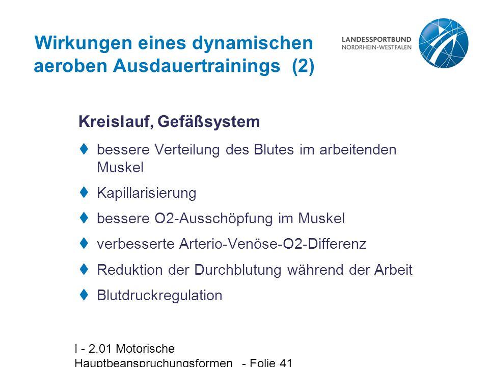 I - 2.01 Motorische Hauptbeanspruchungsformen - Folie 41 Wirkungen eines dynamischen aeroben Ausdauertrainings (2) Kreislauf, Gefäßsystem  bessere Ve