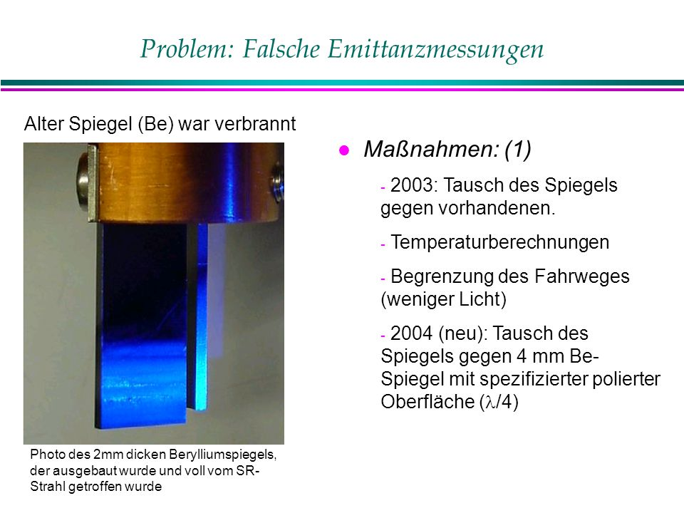 Problem: Falsche Emittanzmessungen Alter Spiegel (Be) war verbrannt Photo des 2mm dicken Berylliumspiegels, der ausgebaut wurde und voll vom SR- Strahl getroffen wurde l Maßnahmen: (1) - 2003: Tausch des Spiegels gegen vorhandenen.