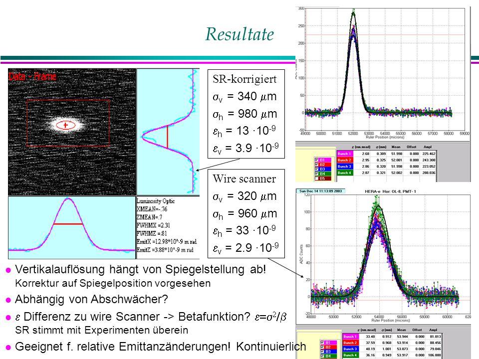 Resultate SR-korrigiert  v = 340  m  h = 980  m  h = 13 ·10 -9  v = 3.9 ·10 -9 Wire scanner  v = 320  m  h = 960  m  h = 33 ·10 -9  v = 2.9 ·10 -9 l Vertikalauflösung hängt von Spiegelstellung ab.