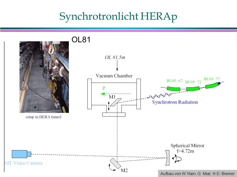 Synchrotronlicht HERAp Aufbau von W. Hain, G. Miat, H.D. Bremer OL81