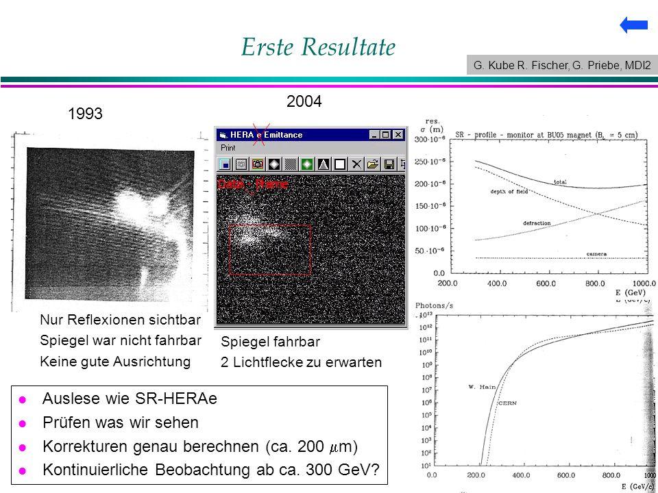 Erste Resultate 1993 Nur Reflexionen sichtbar Spiegel war nicht fahrbar Keine gute Ausrichtung 2004 Spiegel fahrbar 2 Lichtflecke zu erwarten l Auslese wie SR-HERAe l Prüfen was wir sehen Korrekturen genau berechnen (ca.