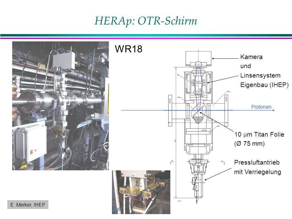 HERAp: OTR-Schirm 10  m Titan Folie (Ø 75 mm) Pressluftantrieb mit Verriegelung WR18 Kamera und Linsensystem Eigenbau (IHEP) Protonen E.