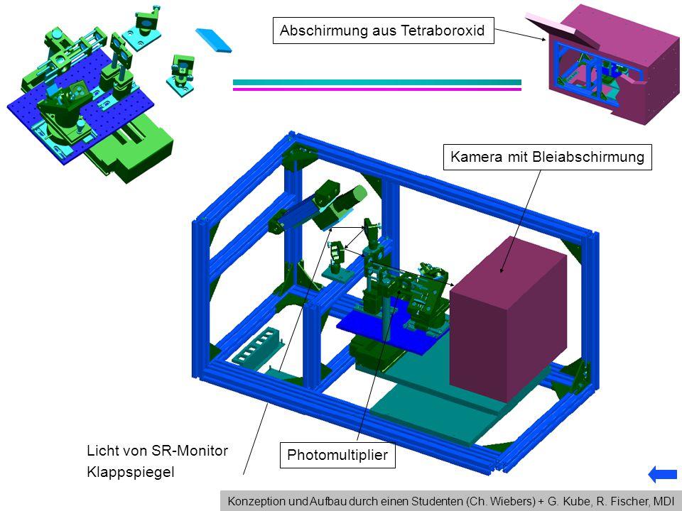 Photomultiplier Kamera mit Bleiabschirmung Licht von SR-Monitor Klappspiegel Abschirmung aus Tetraboroxid Konzeption und Aufbau durch einen Studenten (Ch.
