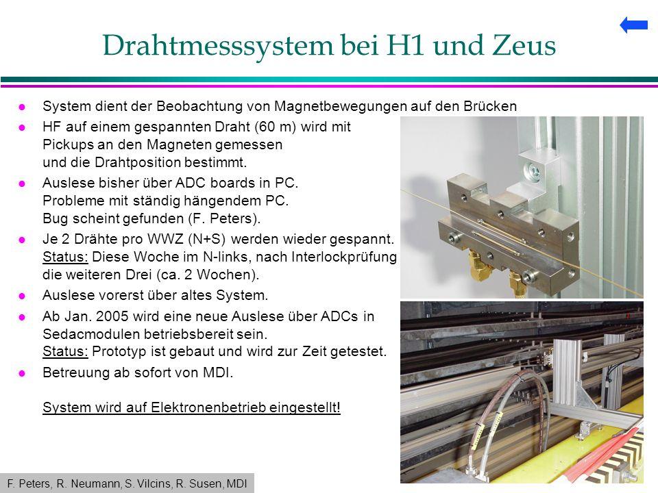 Drahtmesssystem bei H1 und Zeus l System dient der Beobachtung von Magnetbewegungen auf den Brücken l HF auf einem gespannten Draht (60 m) wird mit Pickups an den Magneten gemessen und die Drahtposition bestimmt.