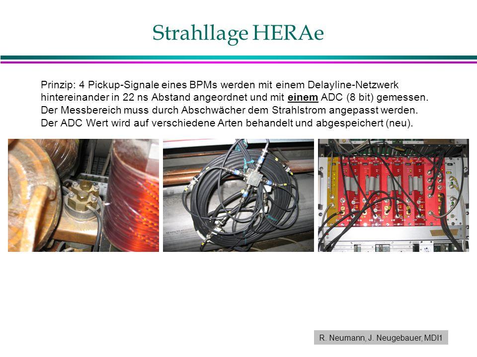 Strahllage HERAe Prinzip: 4 Pickup-Signale eines BPMs werden mit einem Delayline-Netzwerk hintereinander in 22 ns Abstand angeordnet und mit einem ADC (8 bit) gemessen.