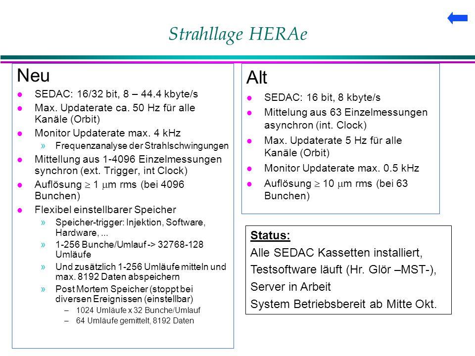 Strahllage HERAe Neu l SEDAC: 16/32 bit, 8 – 44.4 kbyte/s l Max.