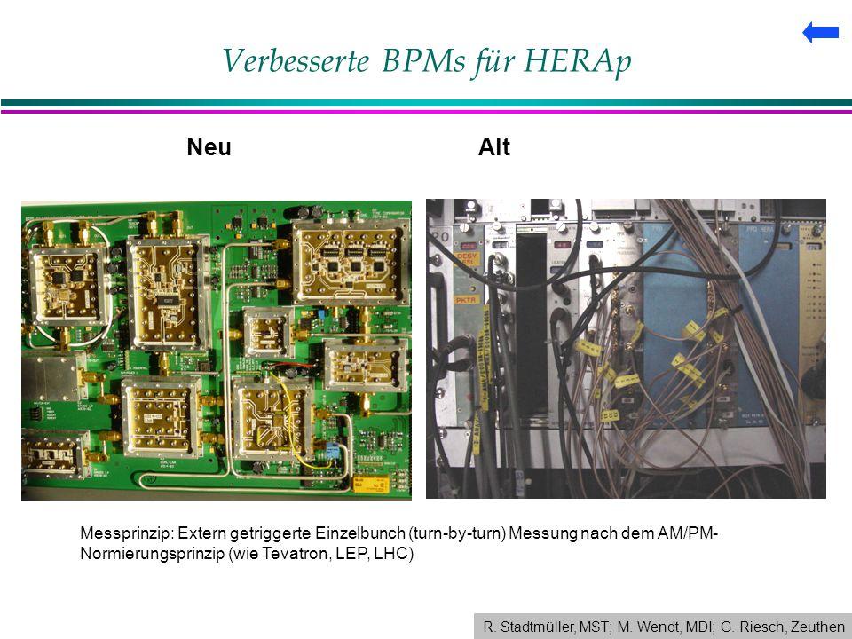 Messprinzip: Extern getriggerte Einzelbunch (turn-by-turn) Messung nach dem AM/PM- Normierungsprinzip (wie Tevatron, LEP, LHC) Neu Alt R.