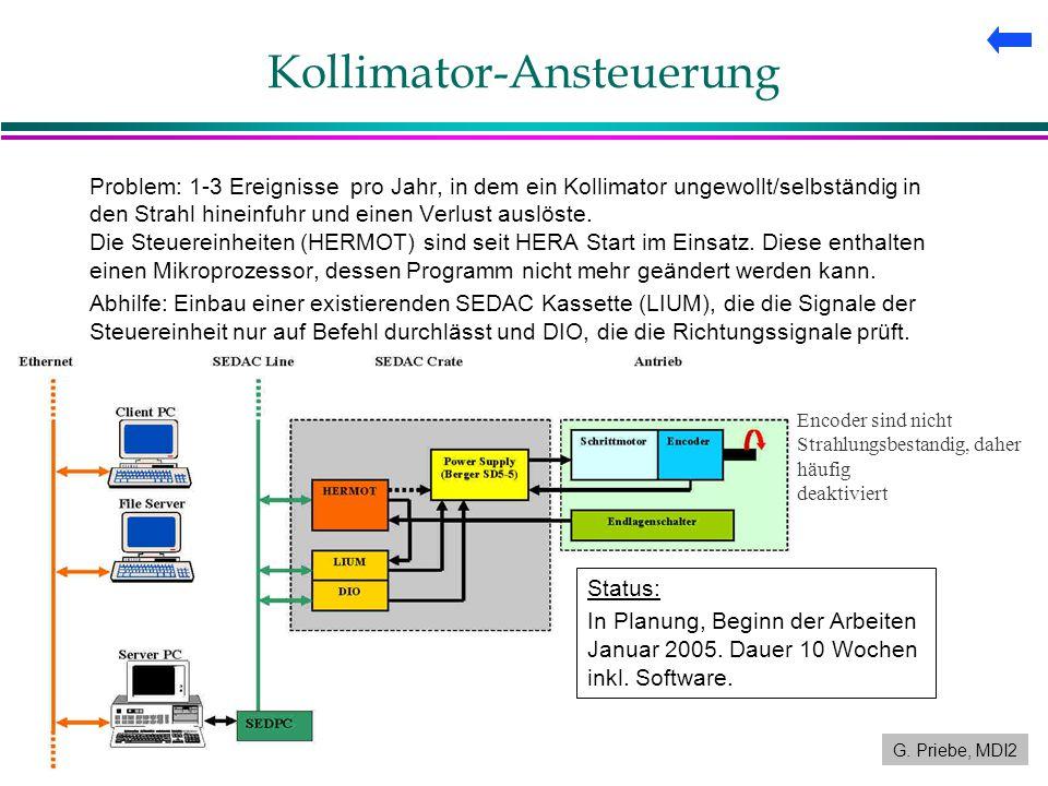 Kollimator-Ansteuerung Problem: 1-3 Ereignisse pro Jahr, in dem ein Kollimator ungewollt/selbständig in den Strahl hineinfuhr und einen Verlust auslöste.