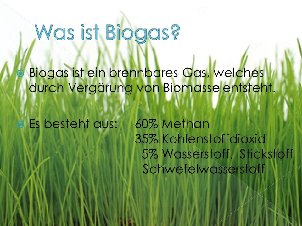  Biogas ist ein brennbares Gas, welches durch Vergärung von Biomasse entsteht.  Es besteht aus:60% Methan 35% Kohlenstoffdioxid 5% Wasserstoff, Stic