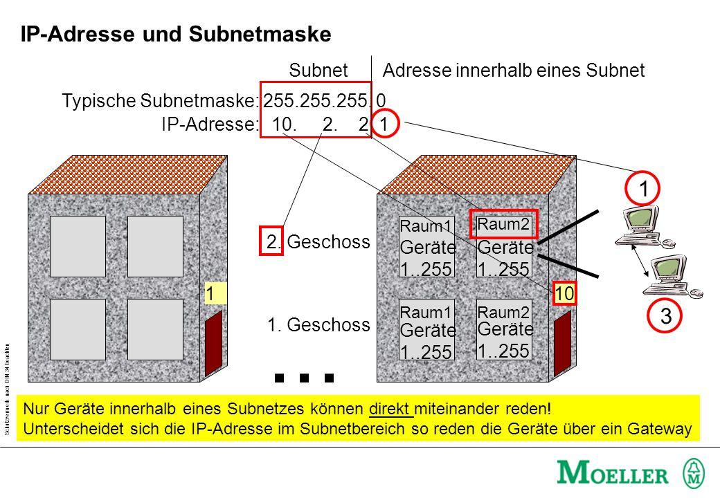 Schutzvermerk nach DIN 34 beachten IP-Adresse und Subnetmaske 1 10 10. 2. 2. 1 Typische Subnetmaske: 255.255.255. 0 Nur Geräte innerhalb eines Subnetz