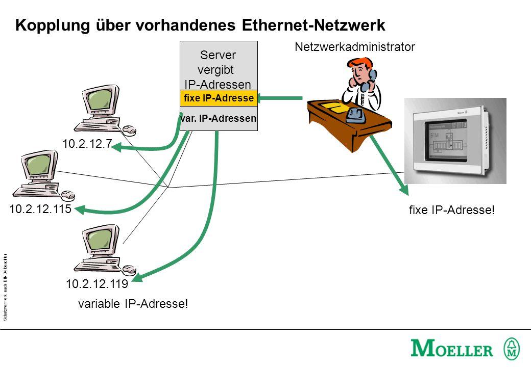 Schutzvermerk nach DIN 34 beachten Kopplung über vorhandenes Ethernet-Netzwerk fixe IP-Adresse! 10.2.12.119 10.2.12.115 10.2.12.7 Server vergibt IP-Ad
