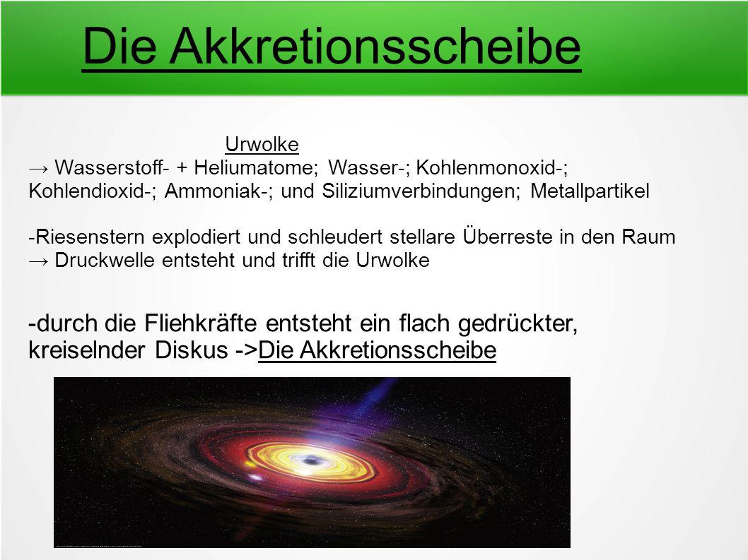 Die Akkretionsscheibe Urwolke → Wasserstoff- + Heliumatome; Wasser-; Kohlenmonoxid-; Kohlendioxid-; Ammoniak-; und Siliziumverbindungen; Metallpartike