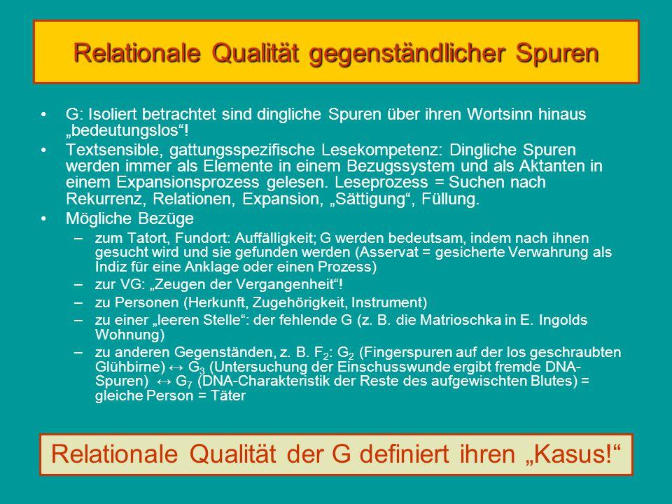 """Relationale Qualität gegenständlicher Spuren G: Isoliert betrachtet sind dingliche Spuren über ihren Wortsinn hinaus """"bedeutungslos ."""