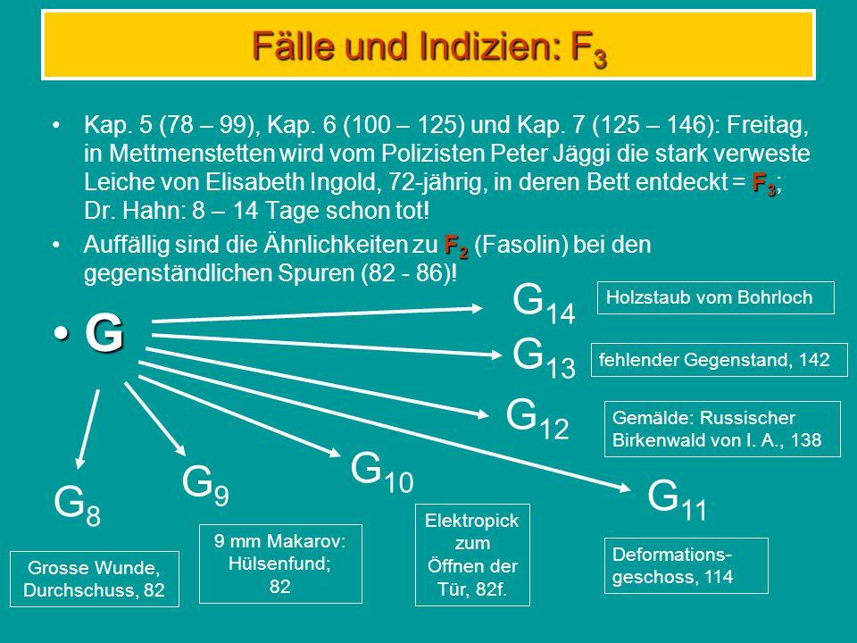 Fälle und Indizien:F 3 Fälle und Indizien: F 3 F 3Kap.