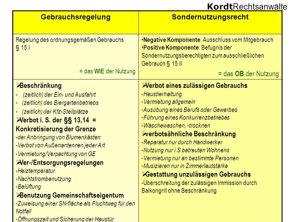 Kordt Rechtsanwälte RA/FA MuW Klaus Eichhorn Garten, Stellplatz, Dachboden – Sondernutzung am Gemeinschaftseigentum 16.11.2010 Kurzseminar VNWI Köln 1