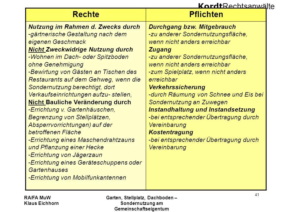 Kordt Rechtsanwälte RA/FA MuW Klaus Eichhorn Garten, Stellplatz, Dachboden – Sondernutzung am Gemeinschaftseigentum 16.11.2010 Kurzseminar VNWI Köln 4