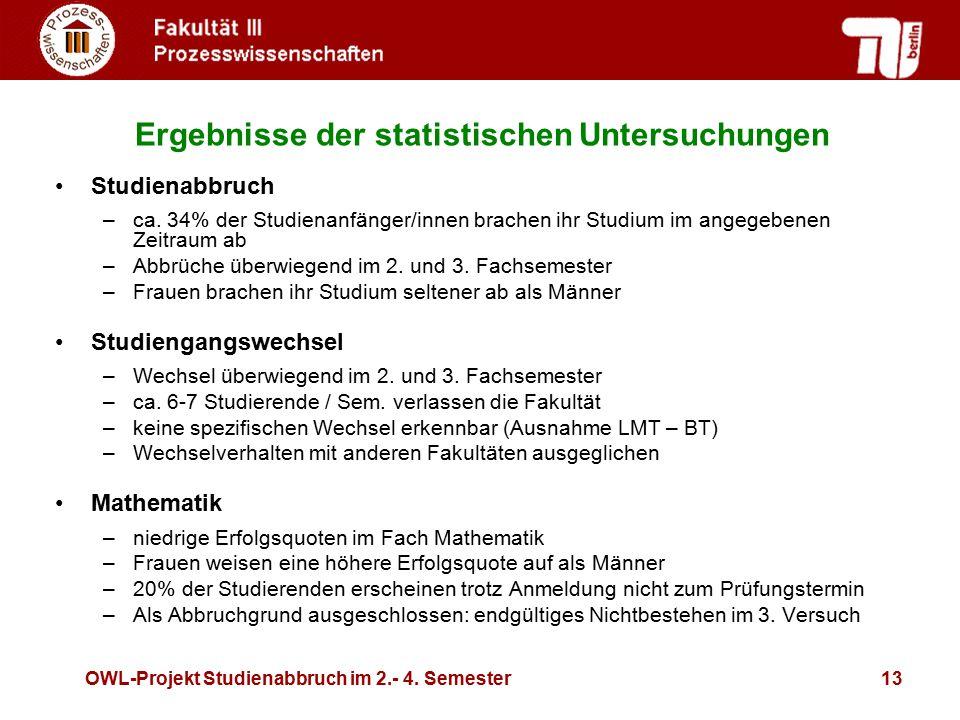OWL-Projekt Studienabbruch im 2.- 4. Semester13 Ergebnisse der statistischen Untersuchungen Studienabbruch –ca. 34% der Studienanfänger/innen brachen