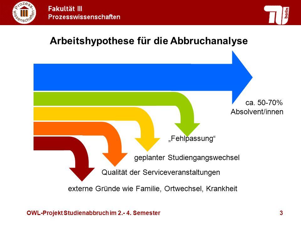 OWL-Projekt Studienabbruch im 2.- 4.Semester4 Immatrikulationsamt Dr.