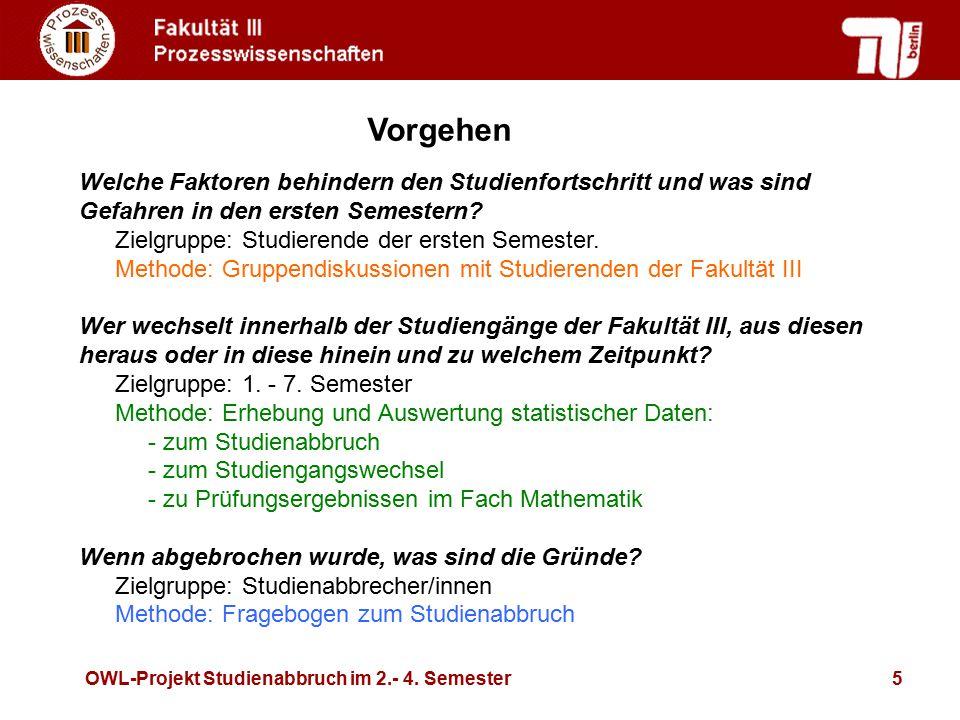 OWL-Projekt Studienabbruch im 2.- 4.