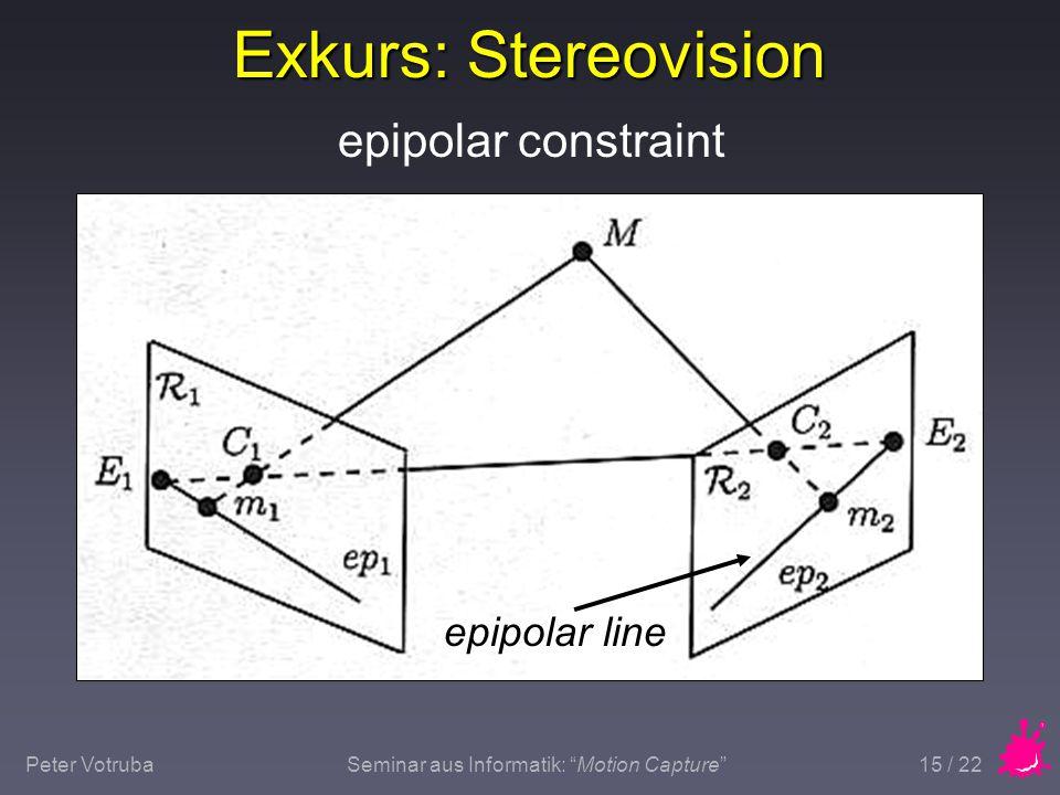 "Peter VotrubaSeminar aus Informatik: ""Motion Capture"" 15 / 22 Exkurs: Stereovision epipolar constraint epipolar line"