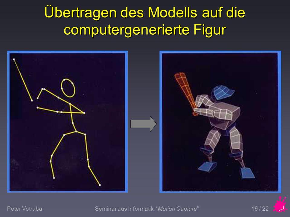 """Peter VotrubaSeminar aus Informatik: """"Motion Capture"""" 19 / 22 Übertragen des Modells auf die computergenerierte Figur"""