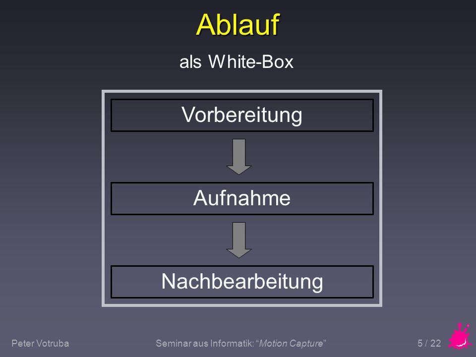 """Peter VotrubaSeminar aus Informatik: """"Motion Capture"""" 5 / 22 Ablauf als White-Box Vorbereitung Nachbearbeitung Aufnahme"""