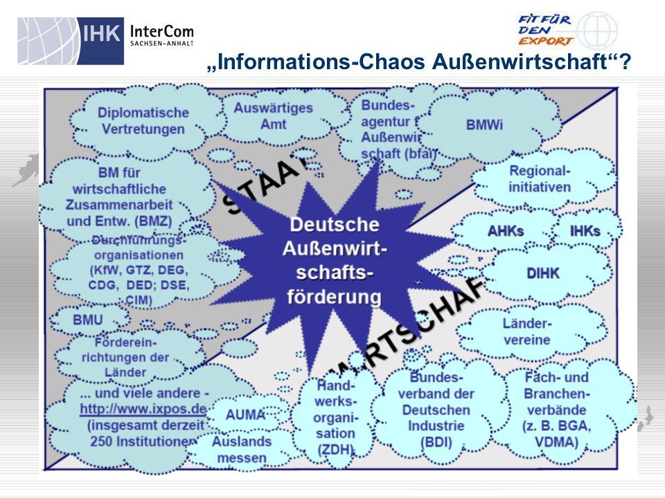 """""""Informations-Chaos Außenwirtschaft ?"""