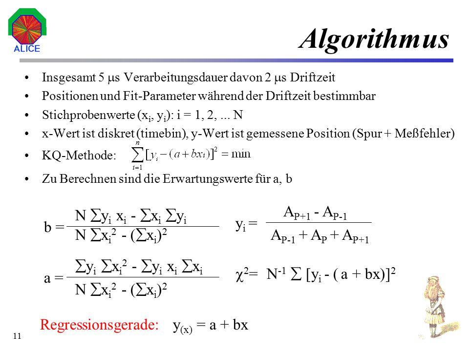 12 Anforderungen  x i = Summe Timebin  y i = Summe Ort  x i y i = Summe Ort * Timebin y i = Ort A = Achsenabschnitt Während der Driftzeit:Nach der Driftzeit: B = Steigung Allg.