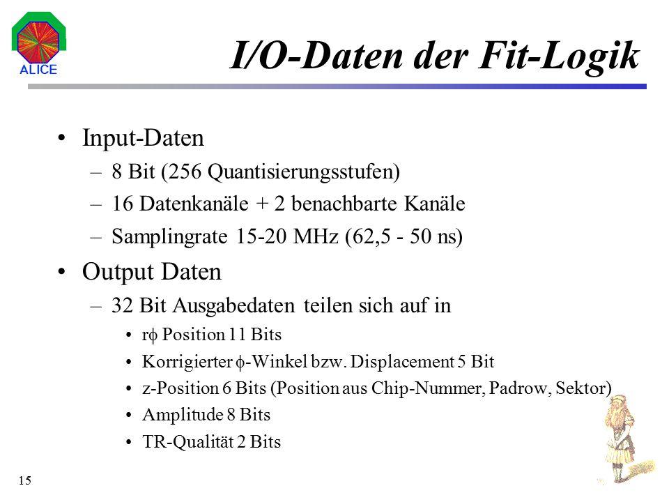 16 Implementierungsansätze Pad 1Pad 2Pad 3Pad 8Pad 9Pad 10Pad 16 TH-Logic Sub  A 5...