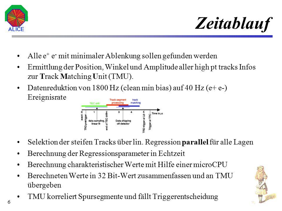 7 Datenauslese 12 % Occupancy bei Detektoroberfläche von 108 m 2 (plane 1) 200 000 Pads/Lage => 4,5 cm 2 pro Pad Ladungsteilung zwischen benachbarten Pads Ortsauflösung von 200  m timebin Pad Amplitude